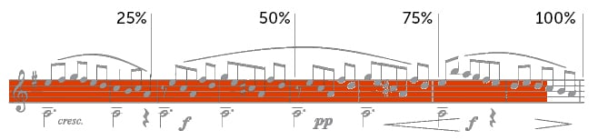 WFMT Pledge Meter